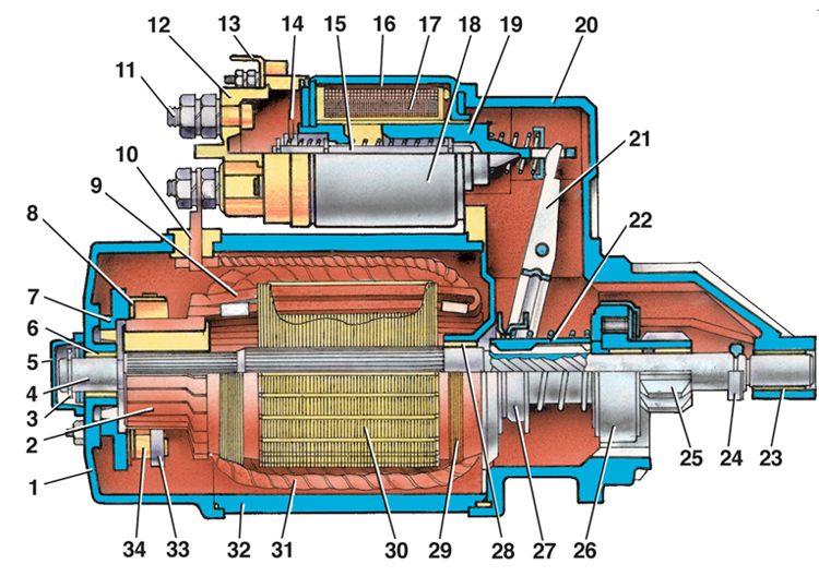 Схема стартер москвич