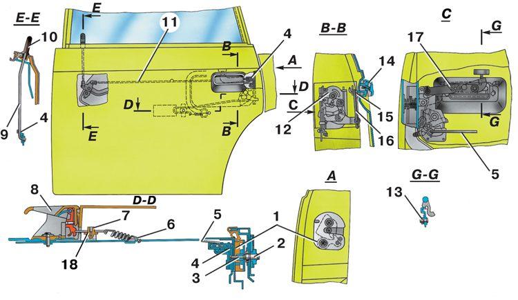 Схема двери автомобиля